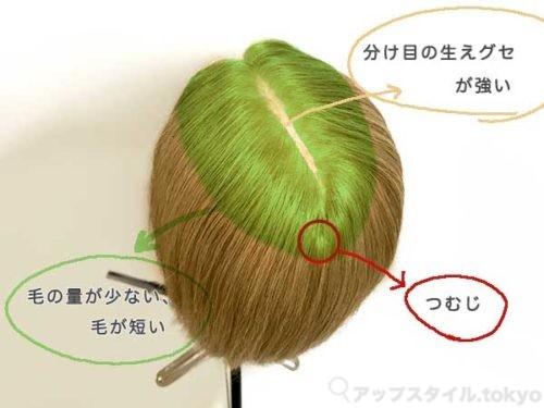 N.B.A.A.アップウィッグレビュー:毛質や植毛の状態